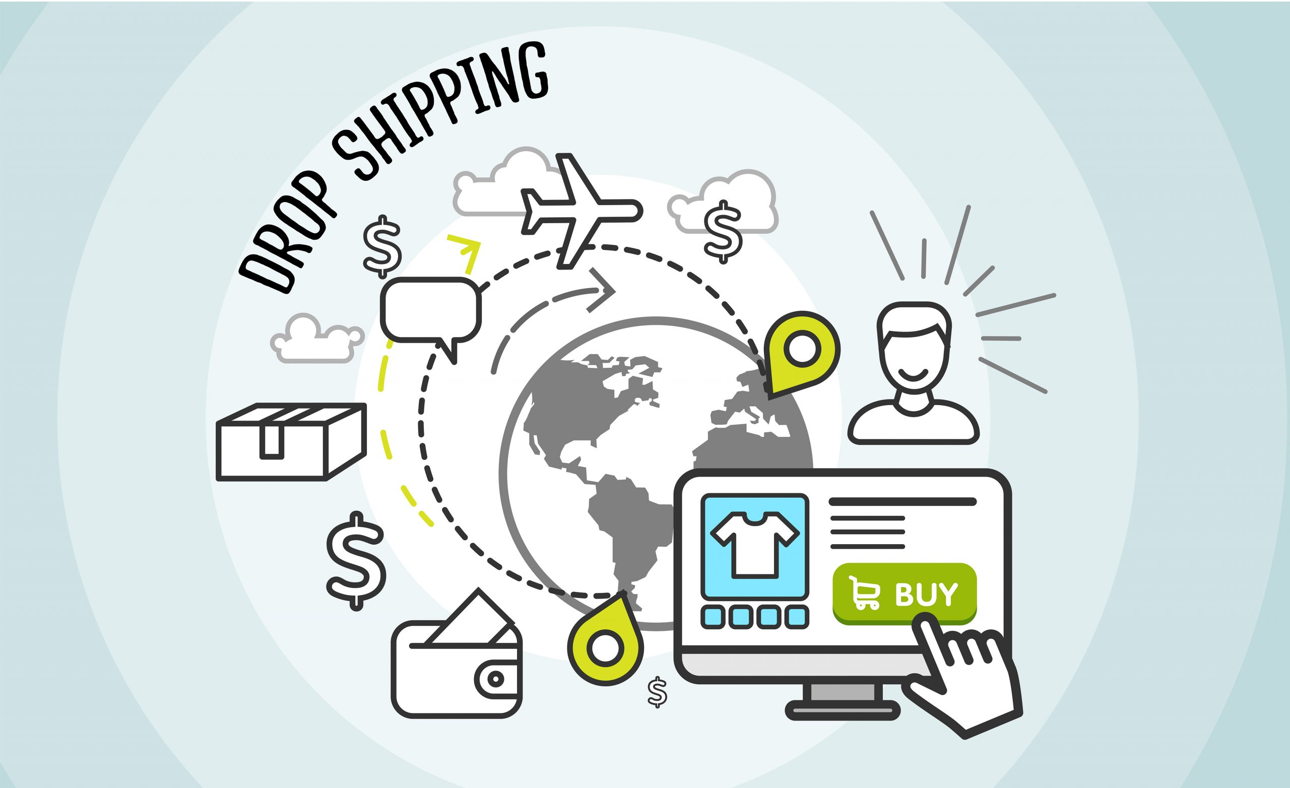 What are the best Drop shipping Products for 2021?